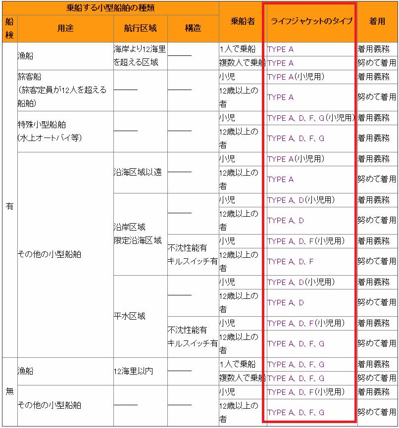 桜 ライフ マーク ジャケット